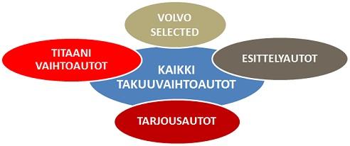 Autoliikkeet - koko Suomi | Autokaupat.net | Käytetyt autot hintavertailu vertaa hintoja | 04.11.18